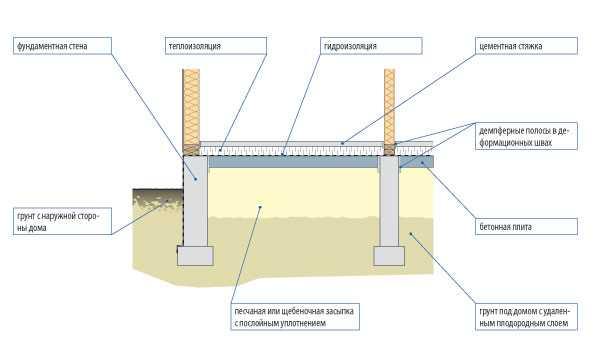 Ланос шумоизоляция капот