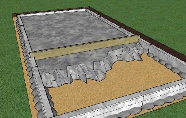Выравнивание песка правилом