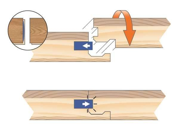 Схема замка ламината