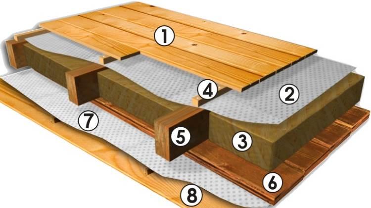 Утепление межэтажных перекрытий в деревянном доме своими руками 2