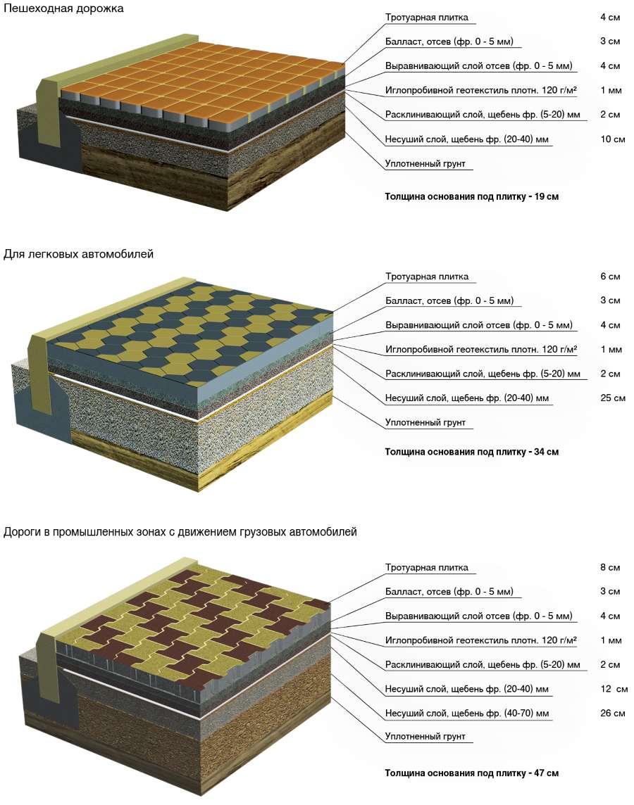 Как сделать подушку для плитки 284