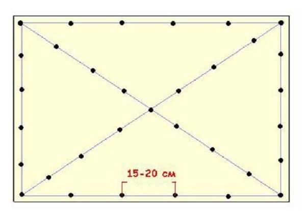 Диагональная схема крепления фанеры.