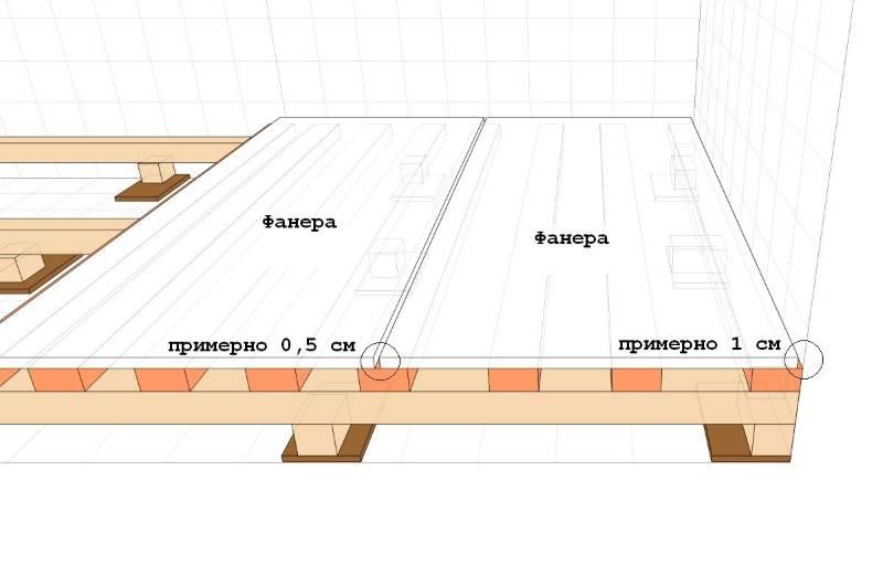 Гидроизоляция стен деревянного дома видео