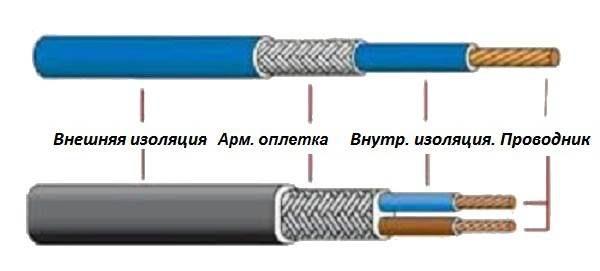 Схема нагревательных кабелей