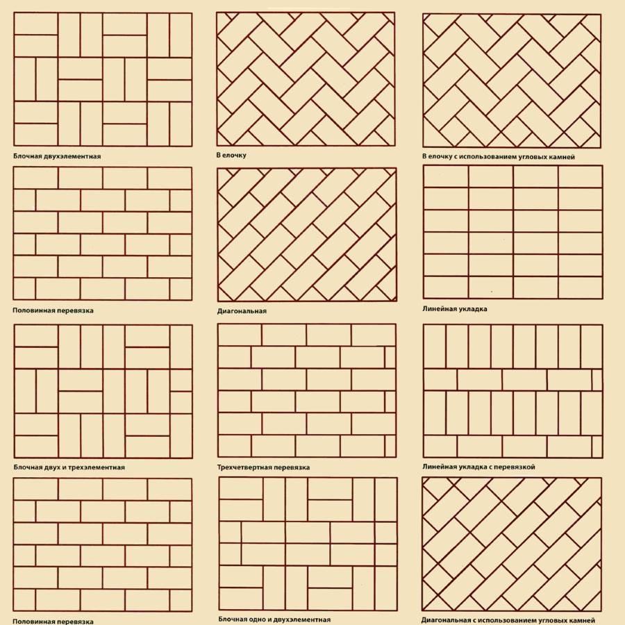 Схемы укладки плитки прямоугольник
