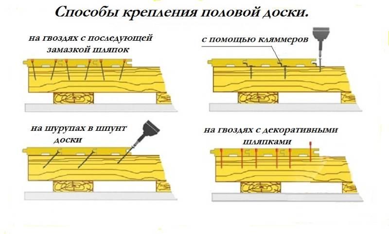 Потолок из шпунтованной доски своими руками 43