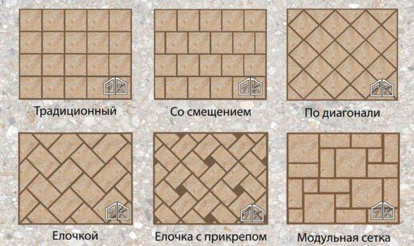Варианты раскладки керамической плитки