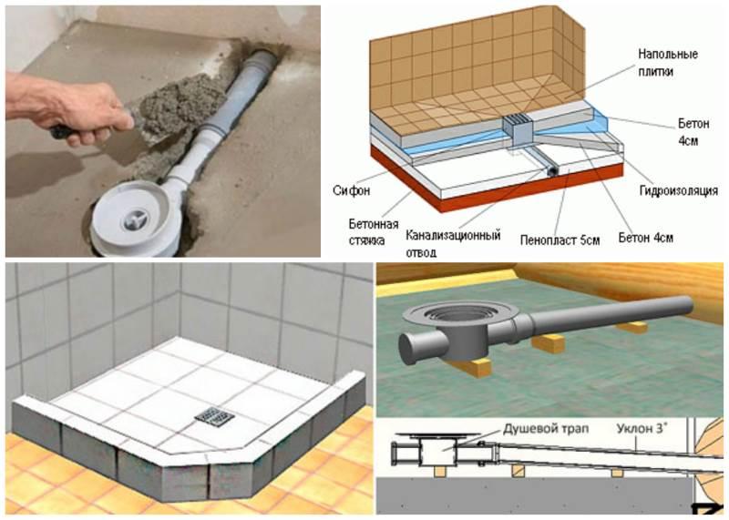 В красноярске купить гидроизоляцию фундамента