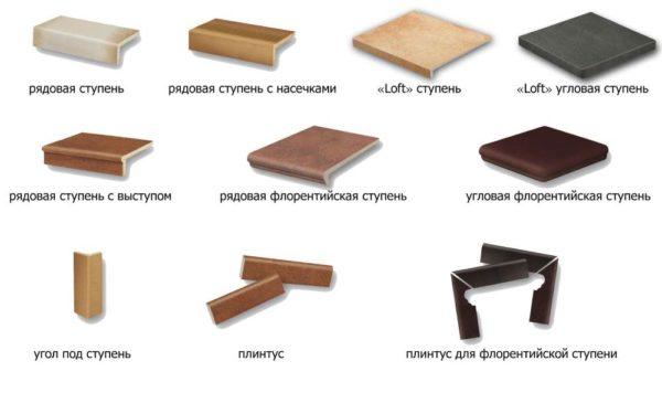 Фасонные элементы из керамики