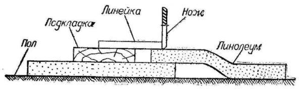 Получение ровного стыка линолеума