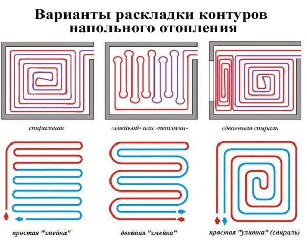 Способы раскладки труб напольного отопления