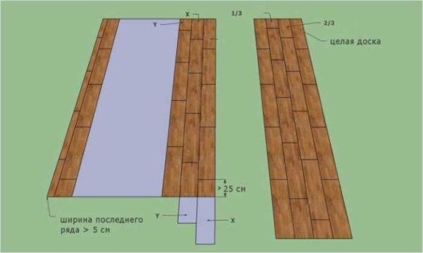 Палубная укладка ламината схема