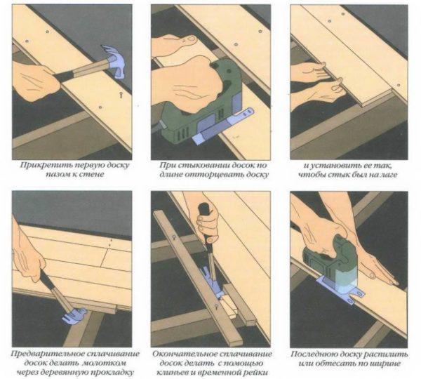 Технология укладки доски