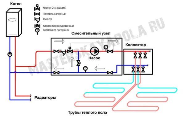 Схема последовательного смешения с 2-х ходовым клапаном