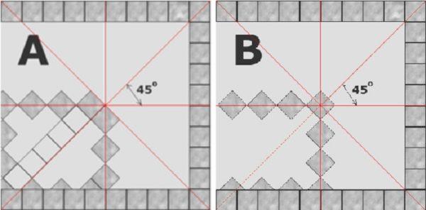 Разметка под диагональную укладку плитки