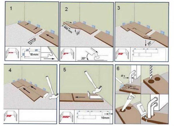 Укладка ламината: пошаговая схема