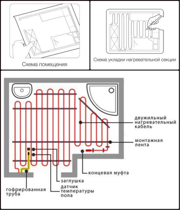 Схема раскладки электрокабеля по полу