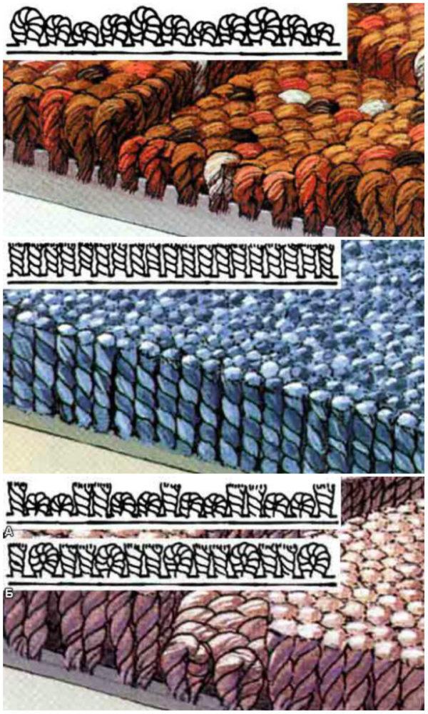 Ковролин с разным типом ворса