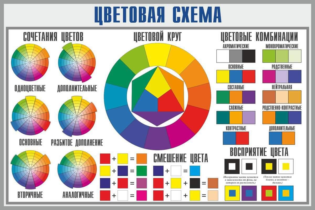 Рис. 13 Цветовая схема